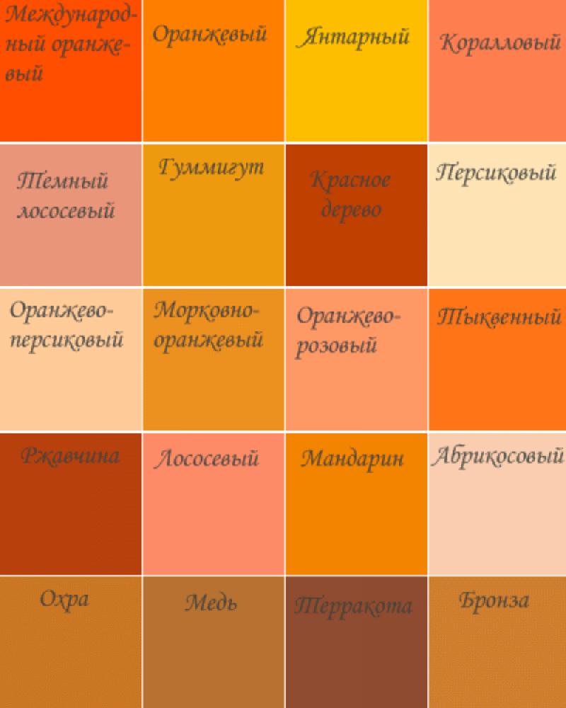 Как из оранжевого цвета сделать коричневый цвет